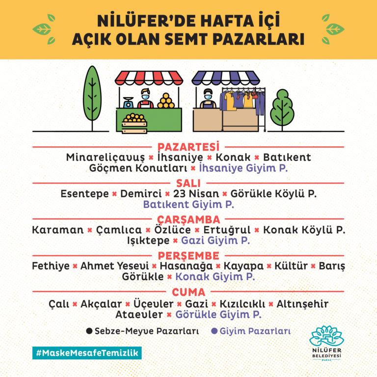 Nilüfer'de hafta içi açık olan semt pazarları